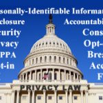 U.S. Capitol building and privacy labels